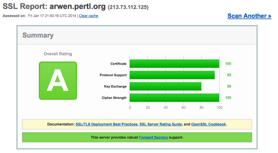 OpenSSL Cheat Sheat – Roman Pertl